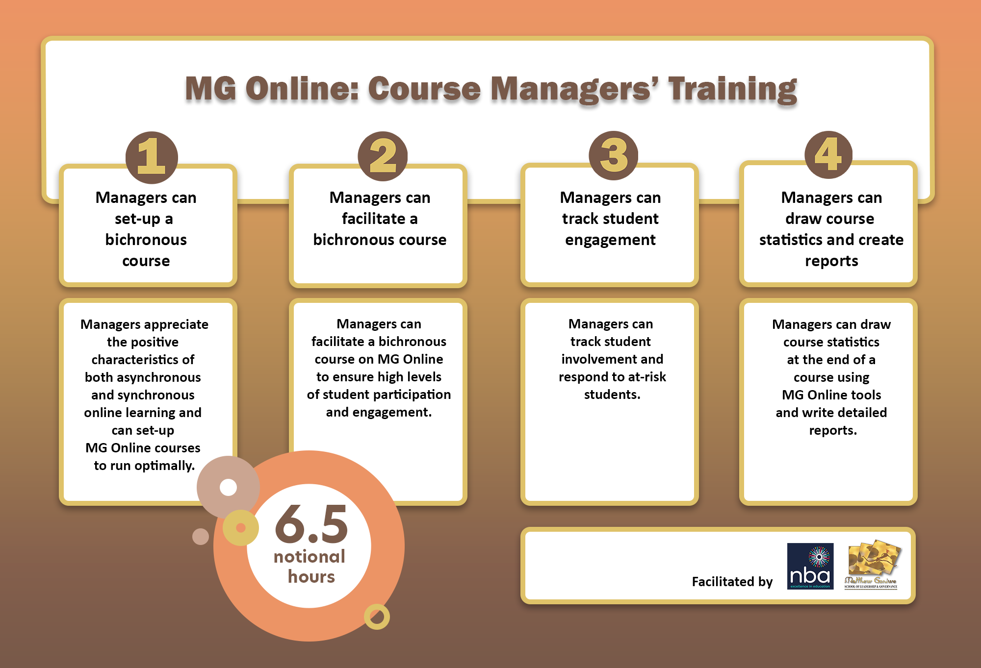 MG Online Course Manager's Training