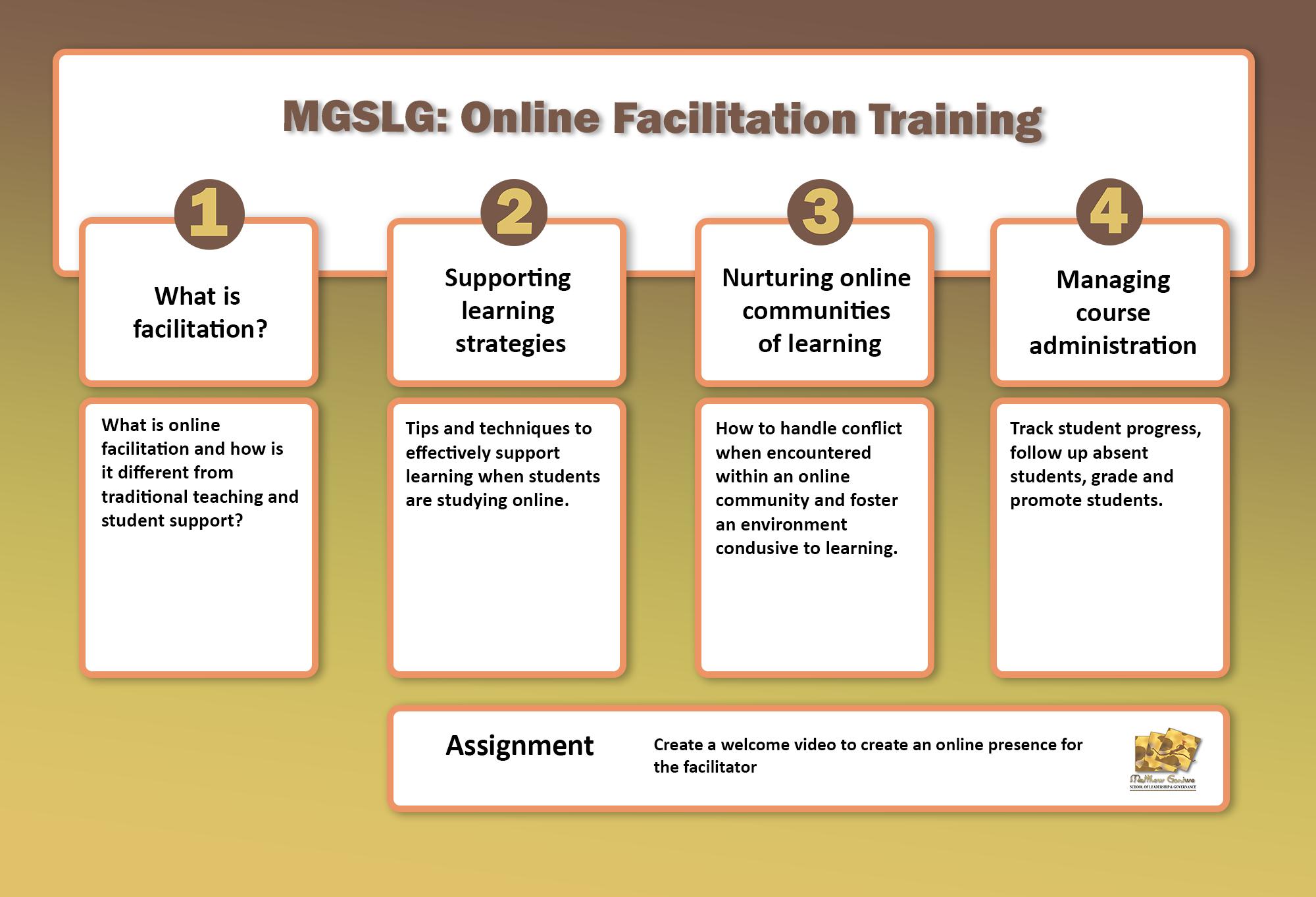 Online Facilitator's Training